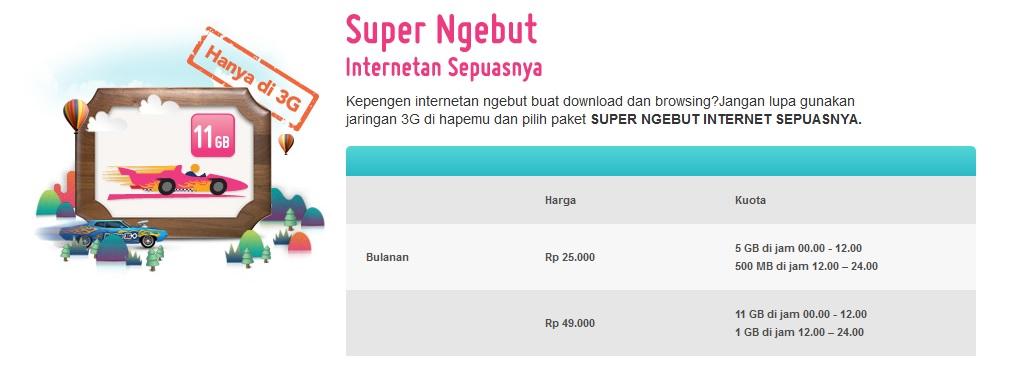 Paket Internet XL Super Ngebut Internet Sepuasnya 12 GB 49 ribu